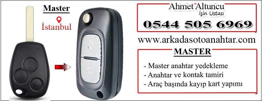 master key and key shell
